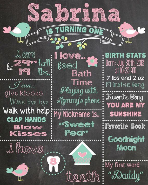 First Birthday Chalkboard Printable Poster bird theme / Baby Girl / 1st Birthday .pdf or .jpeg