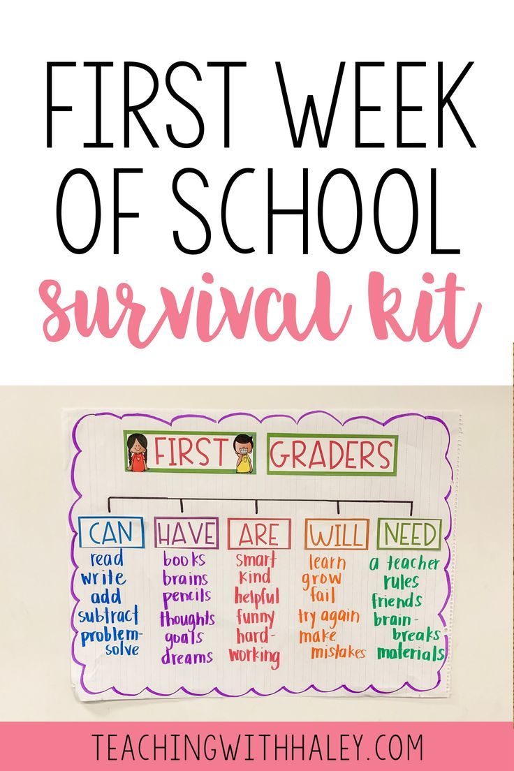 medium resolution of DIGITAL and Printable Activities for Back to School {Distance Learning}    First week of school ideas