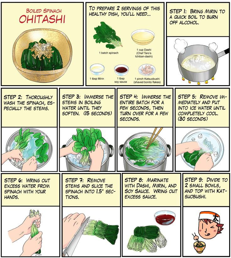 Japanese Food - Spinach Ohitashi (Boiled Spinach marinated in Dashi, Mirin and Soy sauce)