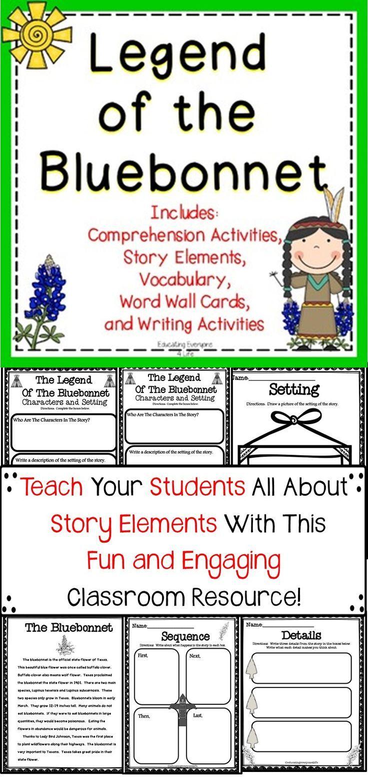2461 besten K-5 Writing Bilder auf Pinterest | Grammatikunterricht ...
