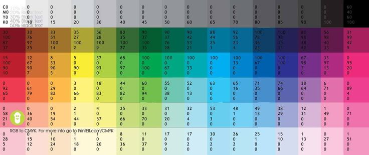 RGB to CMYK and Pantone Conversion Help Guide | Printelf