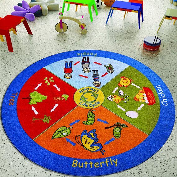 Antdecor Life Cycle Design Kids Rugs Anti Slip Anti Alergetic