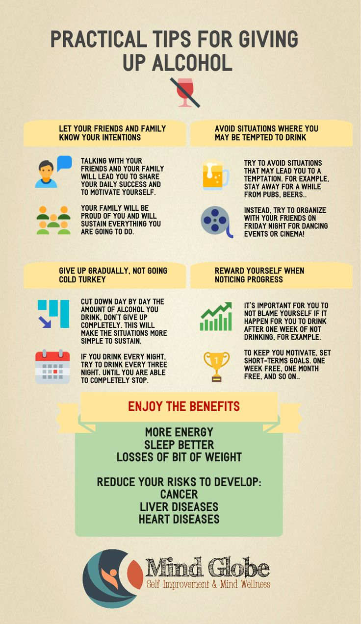Take a break from alcohol. There is a way to stop drinking alcohol? Of course. There are several factors and habits to get to be motivated and willing to stop drinking alcohol. For this purpose, I will show an infographic to make you better understand what are the habits and the actions that one should take to give up alcohol.