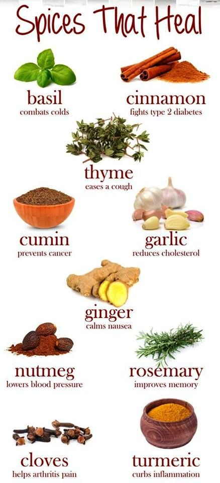 Healing Spices!