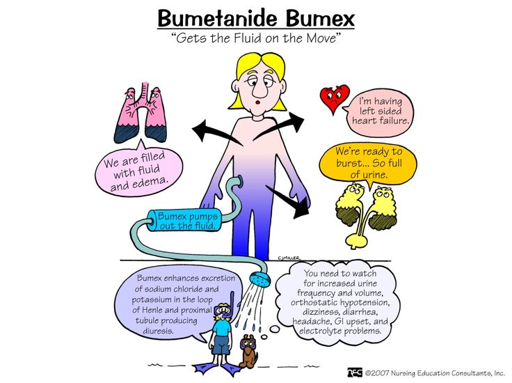 """Bumetanide Bumex Bumetanide is a potent diuretic (water pill) that causes a profound increase in urine output (diuresis) by preventing the kidney from retaining fluid. Specifically, it blocks the reabsorption of sodium and fluid from the kidney's tubules. It is in a class of diuretics called """"loop"""" diuretics which also includes furosemide (Lasix) and torsemide (Demadex)."""