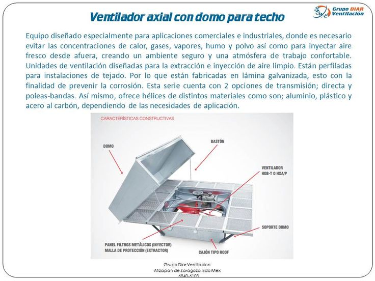 Ventilador axial con domo para techo