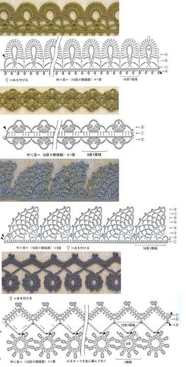Crochet edges with pattern charts