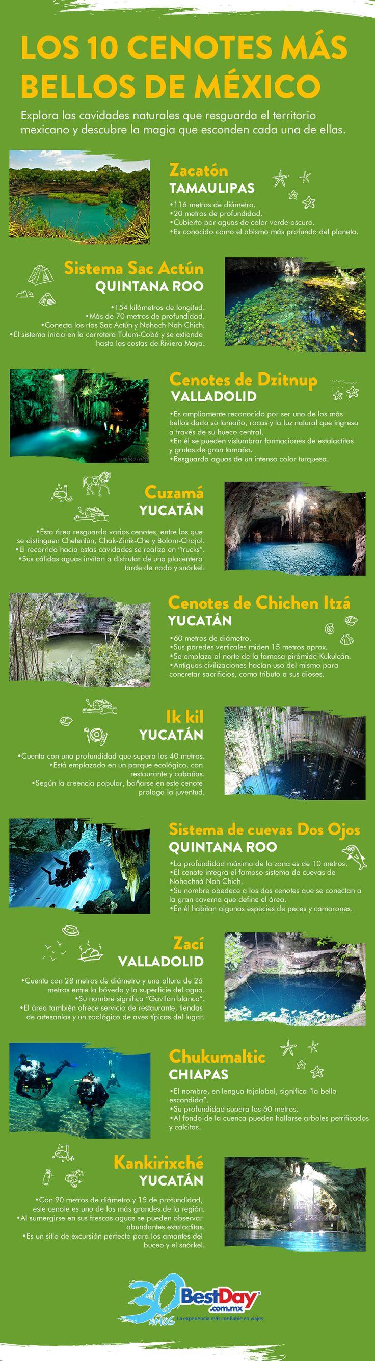 Los 10 cenotes más bellos en México