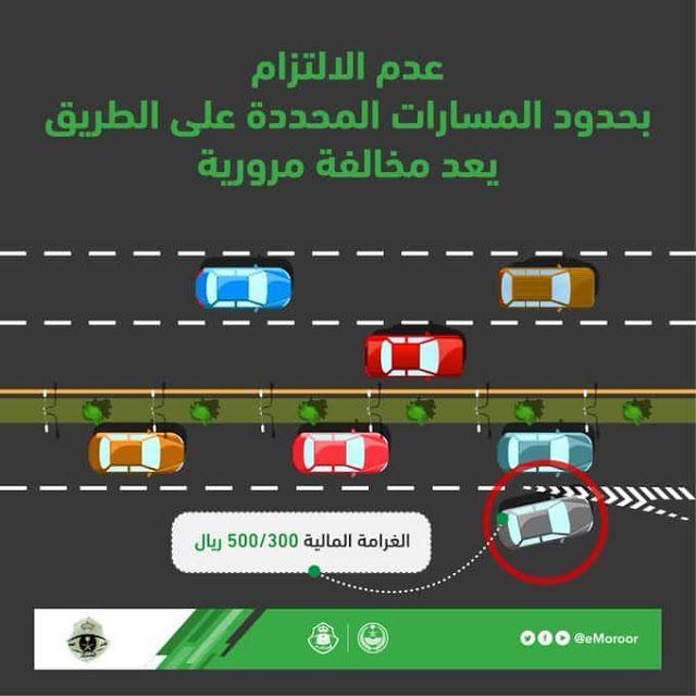 Pin By Saudi Expatriates Com On Saudi Arabia 2021 2020 Traffic Department Violations Rule 33