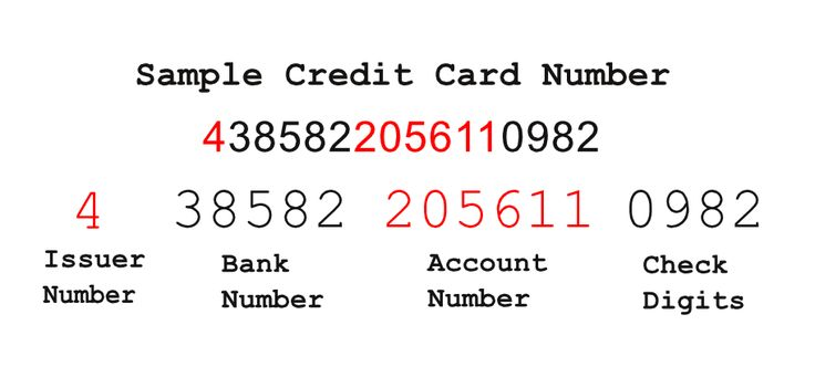 Best  Sample Credit Card Number Ideas On   Maternity