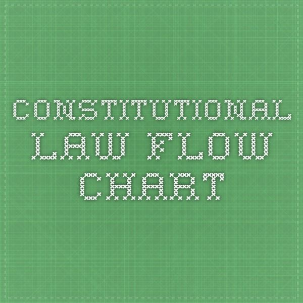 Constitutional Law Flow Chart