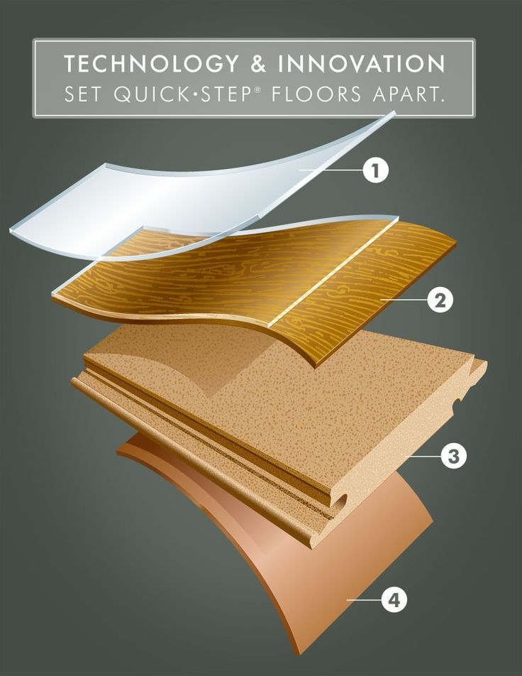 11 Best Laminate Flooring Images On Pinterest Laminate Flooring