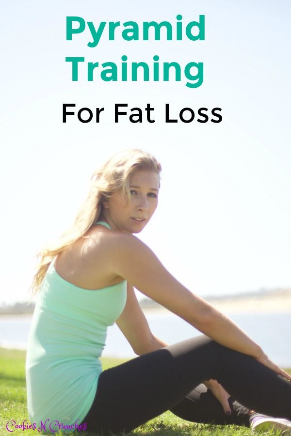 The Best Pyramids for Fat Loss | Slay Sunday