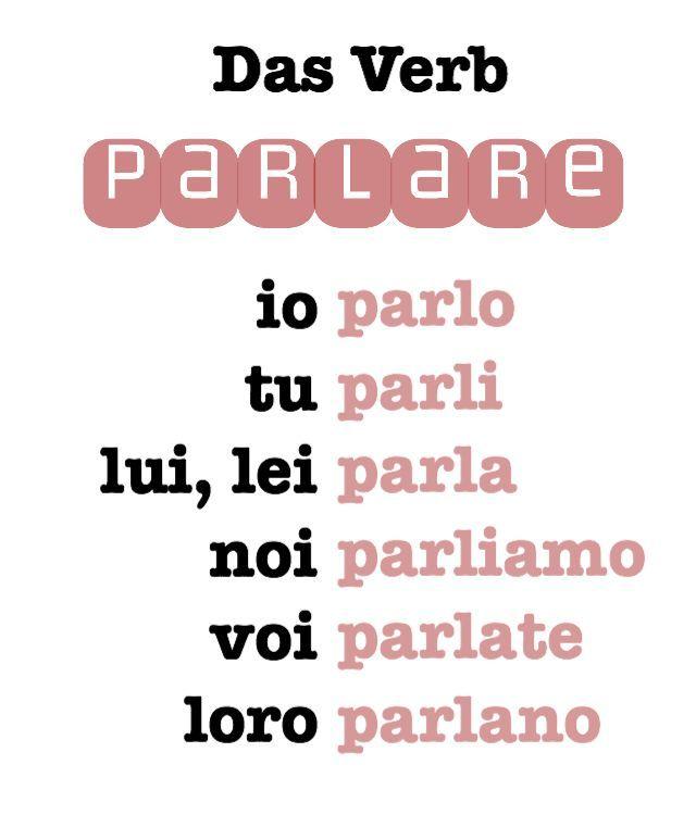 Regelmäßiges Verb Auf Are Parlare Sprechen Bildung Italian Language Italian Language Learning Learning Italian