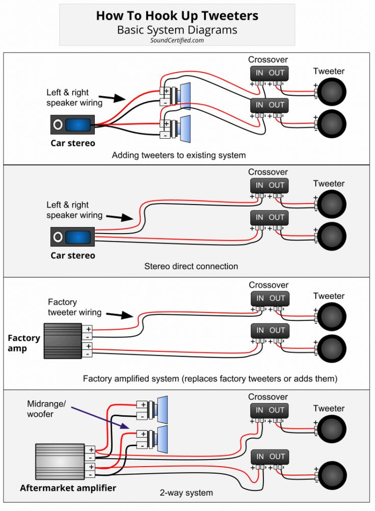 Wiring Diagram For A Car Audio Capacitor Images Stunning