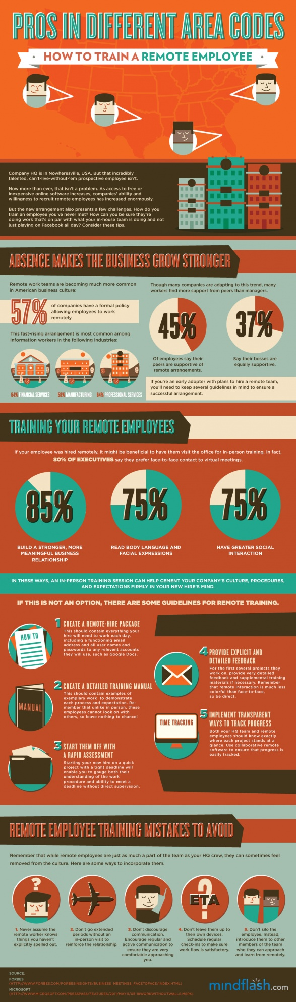 Pros in different area codes: How to train a remote employee | Company HQ is in Nowheresville, USA. But that incredibly talented, can't-live-without-'em prospective employee isn't. Now more than ever, that isn't a problem. As access to free or inexpensive online software increases, companies' ability and willingness to recruit remote employees has increased enormously. But the new arrangement also presents a few challenges.