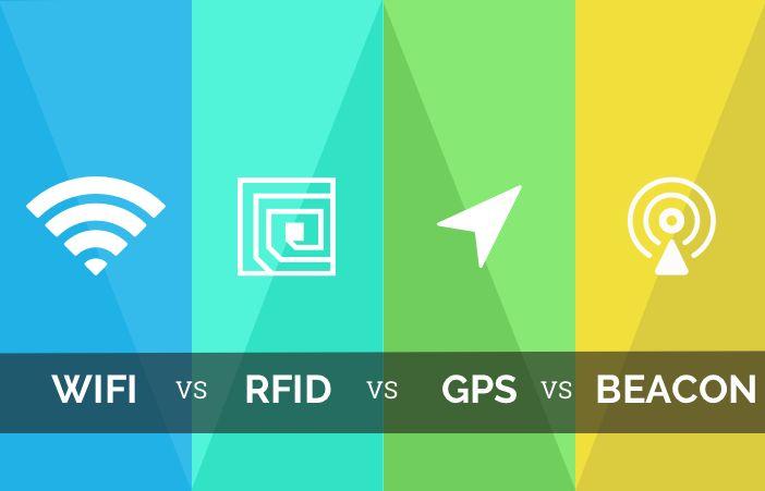 Wi-Fi-vs-RFID-vs-GPS-vs-Beacon