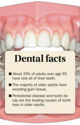 Dental Facts you should learn about: #DDSApps
