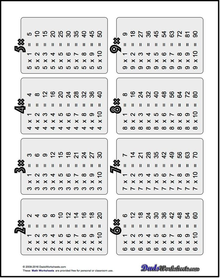 A really great collection of Multiplication Tables