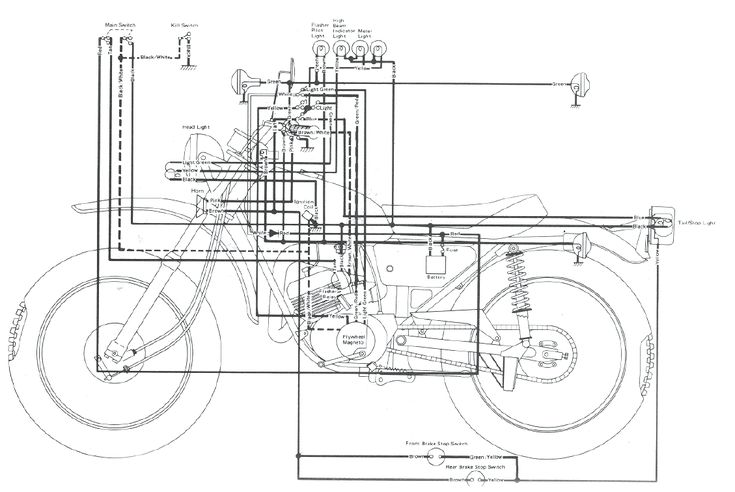 Yamaha DT250 Enduro motorcycle wiring schematic