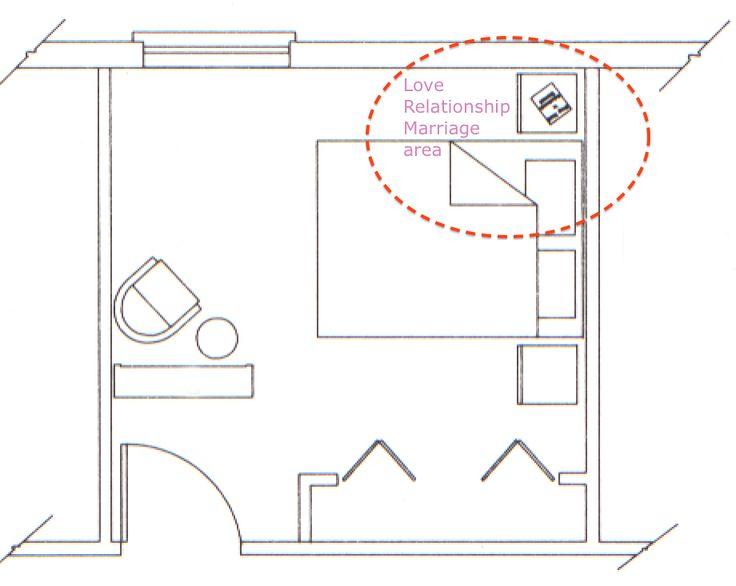 25 best feng shui bedroom layout ideas on pinterest. Black Bedroom Furniture Sets. Home Design Ideas