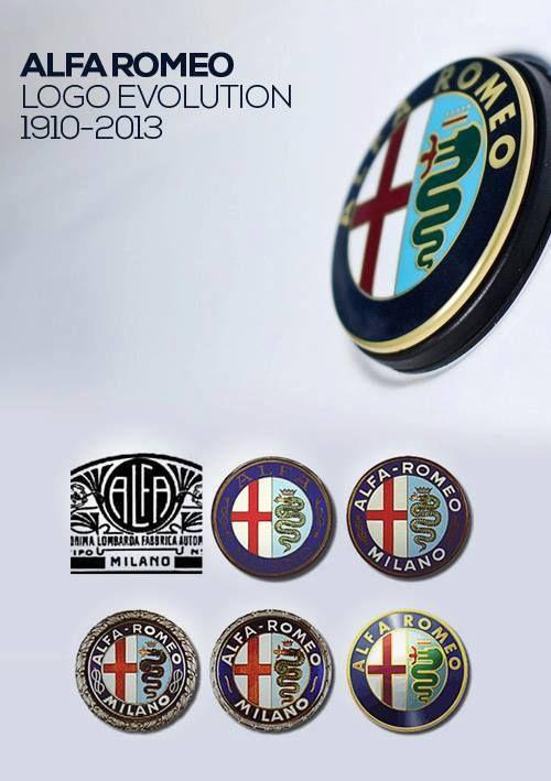 Alfa Romeo - Logo Evolution #alfa #alfaromeo #italiandesign