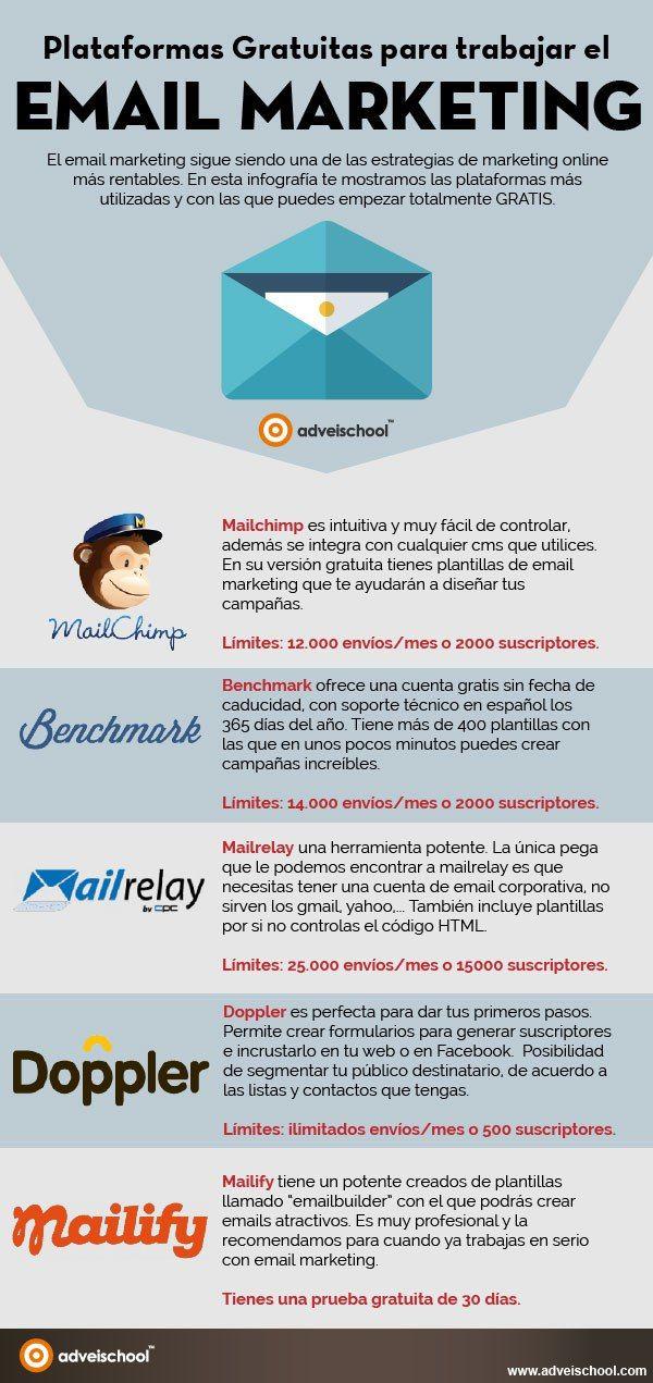 115 best Email marketing images on Pinterest | Social media ...