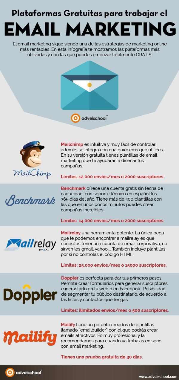 Plataformas gratuitas de email marketing #infografia