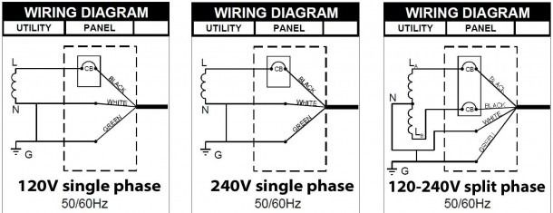 Single Phase Wiring Diagram In 2020 Circuit Diagram Diagram House Wiring