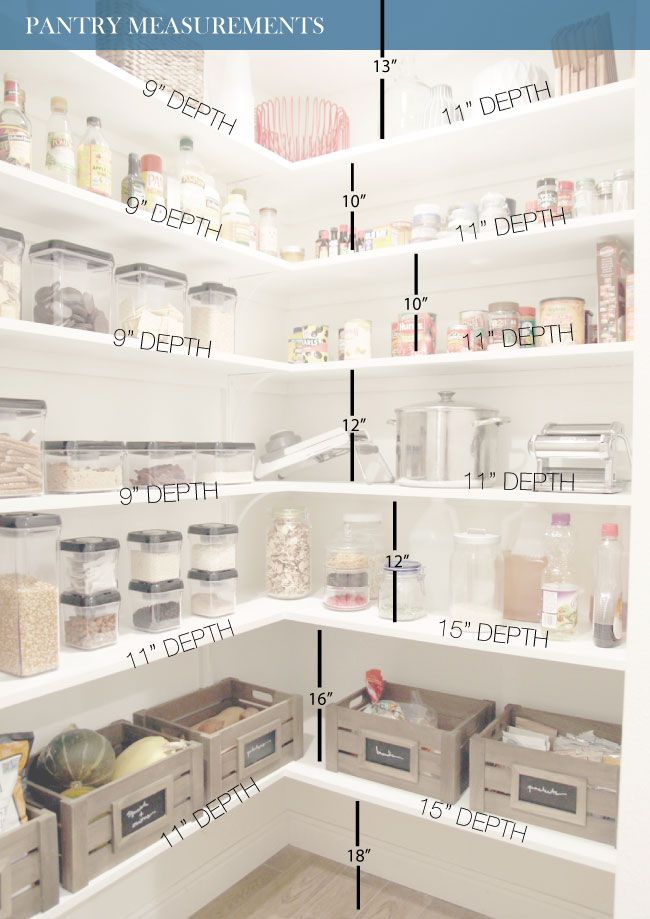 The Finished Pantry Home Projects And Diy Kitchen
