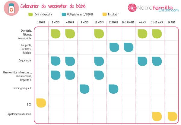calendrier vaccinal 2017-2018