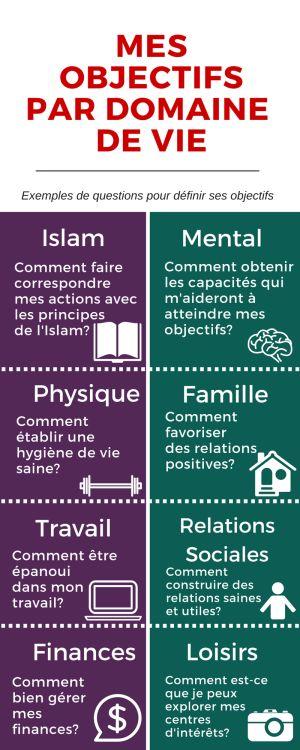 #Infographie à télécharger sur le blog :) #Islam #musulmane #motivation
