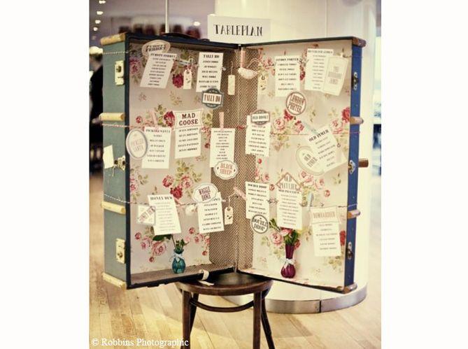 Mariage : je veux un plan de table original !