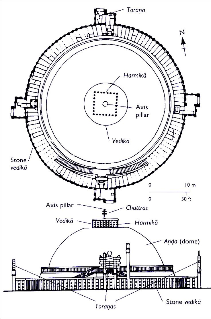 Sanchi Stupa Plan Elevation : Plan and elevation great stupa at sanchi madhya pradesh