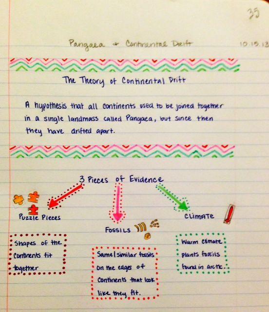 Text Tuesday: A Look at Pangaea