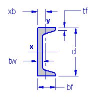 channel section.Structural Steel Channel Section Properties Moment of Inertia, Steel Beam Size ...