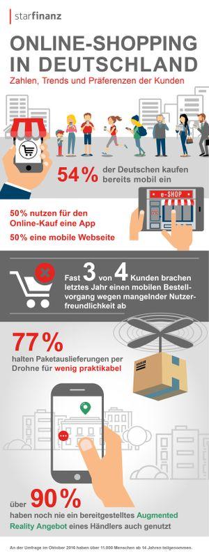 Nutzerfreundlichkeit bei Apps entscheidend – Absage an virtuelle Realität: Star Finanz GmbH