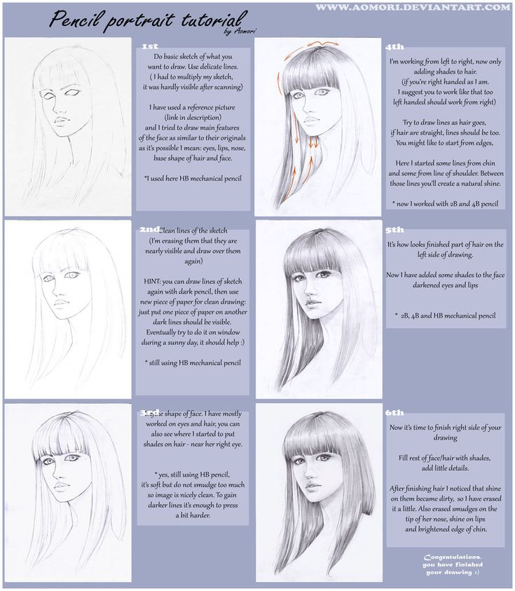 Pencil portrait tutorial by aomori on deviantart