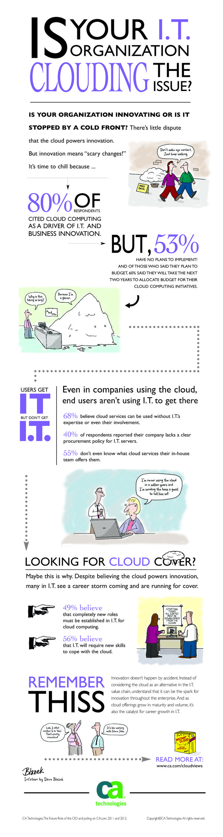 Is Your IT Organization Clouding the Issue?  Infographic #DFW