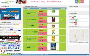Media Info Promo Toko Berbasis TV