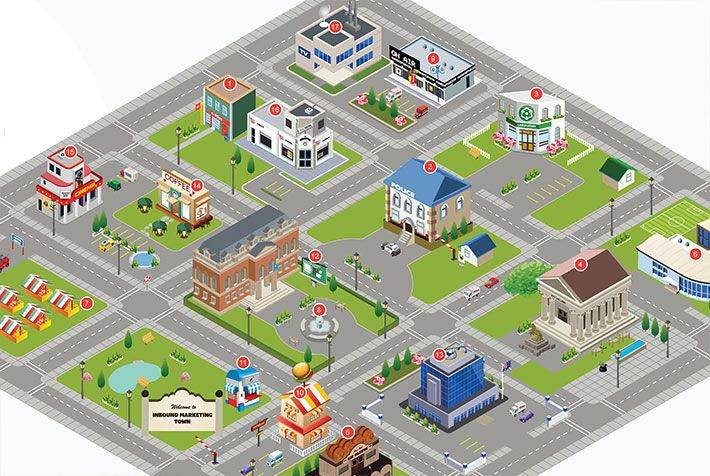 Inbound Marketing Town - A Guide to the Sites