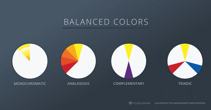 3-How to Use Color in Film - Example of Movie Color Palette and Schemes - Color Theory Film - Balanced Colors-min