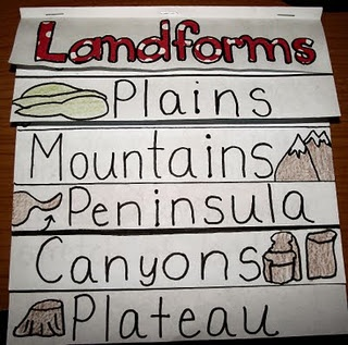 This is a great resource considering that landforms is moving to 3rd grade in the new curriculum next year!