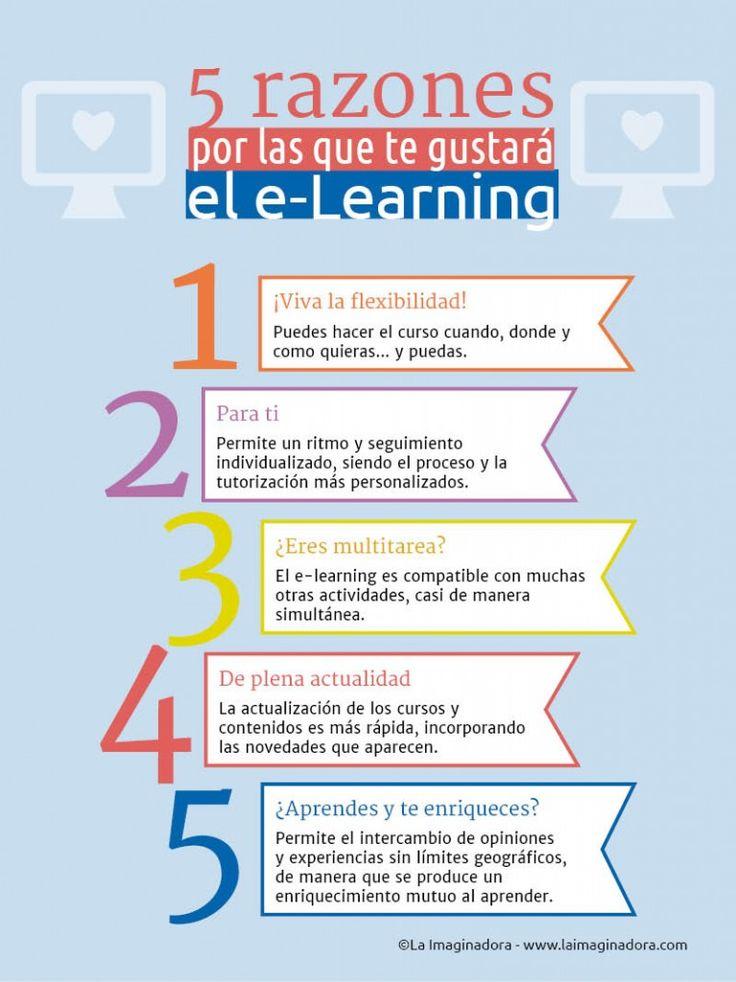 www.laimaginadora.com ¿Por qué te va a gustar el eLearning?