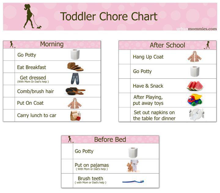 Toddler Chore Chart | UrbanMommiesUrbanMommies