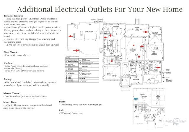 Important Electrical Outlets to Your Home Floor plans