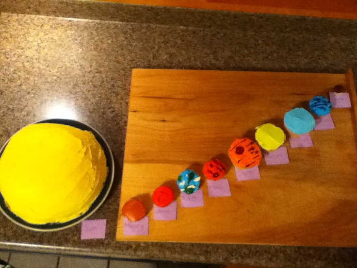 Solar System Projects Made From Cake - Pics about space