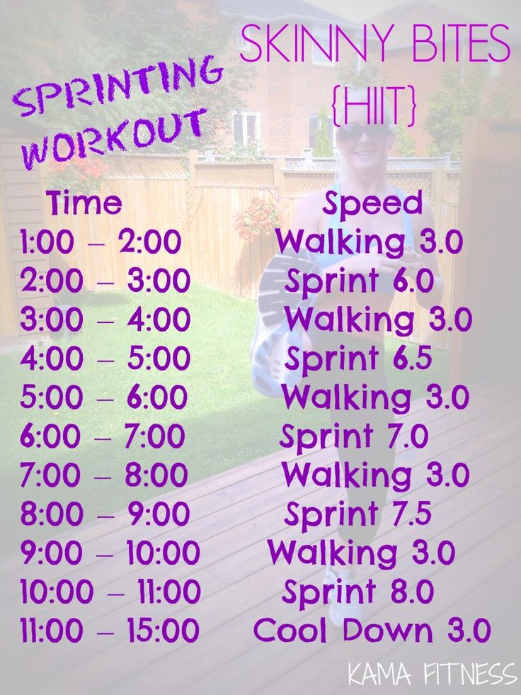 sprinting weight loss plan