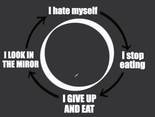 It is so sad that so many can identify with this.  Men and women and at various ages too, eating disorders are not something  that just the teens deal with adults could develop it too.  So rough on so many people.