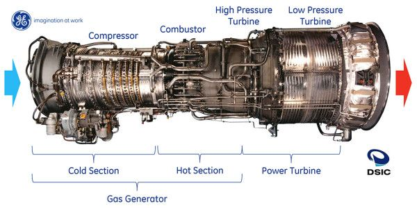 GE Turbine for China LNG Carrier Design   HHPInsight.com
